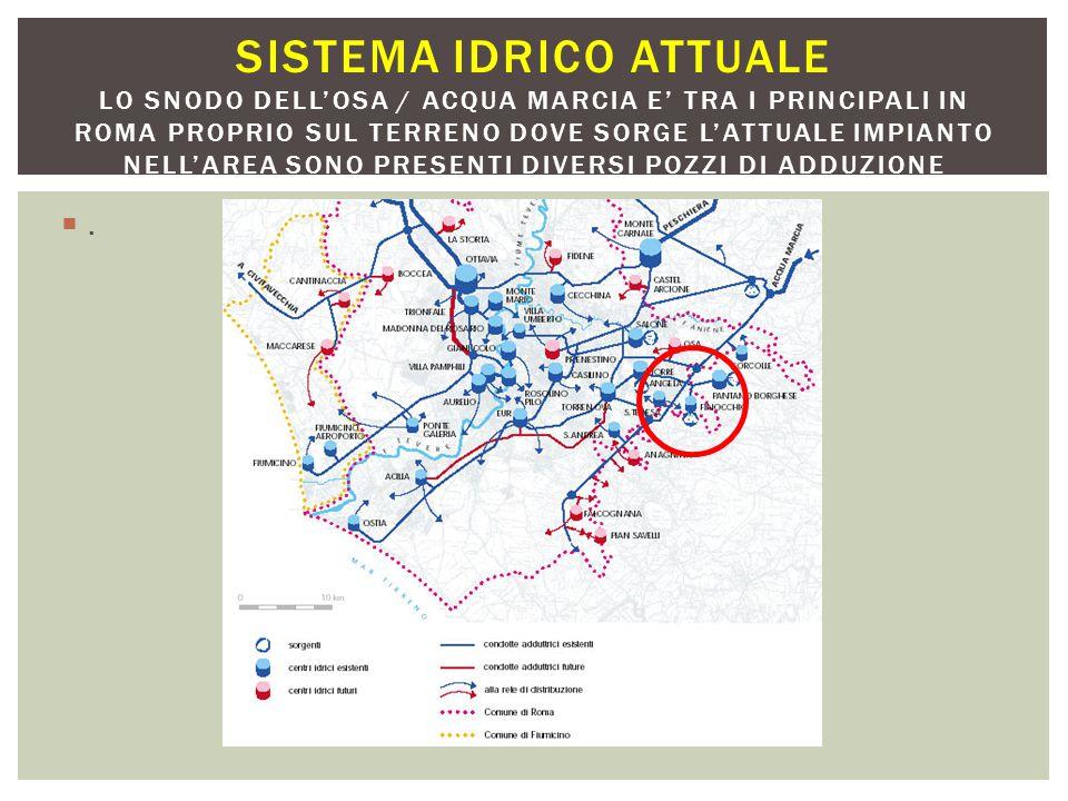 Sistema idrico attuale LO SNODO DELL'OSA / ACQUA MARCIA E' TRA I PRINCIPALI IN ROMA PROPRIO SUL TERRENO DOVE SORGE L'ATTUALE IMPIANTO NELL'AREA SONO PRESENTI DIVERSI POZZI DI ADDUZIONE
