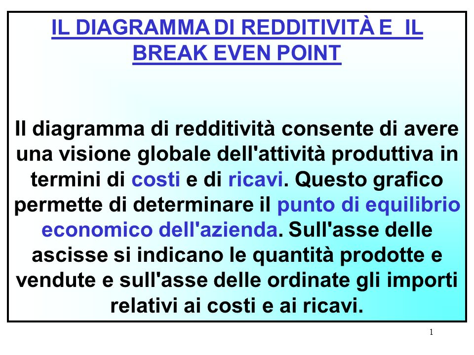 IL DIAGRAMMA DI REDDITIVITÀ E IL BREAK EVEN POINT