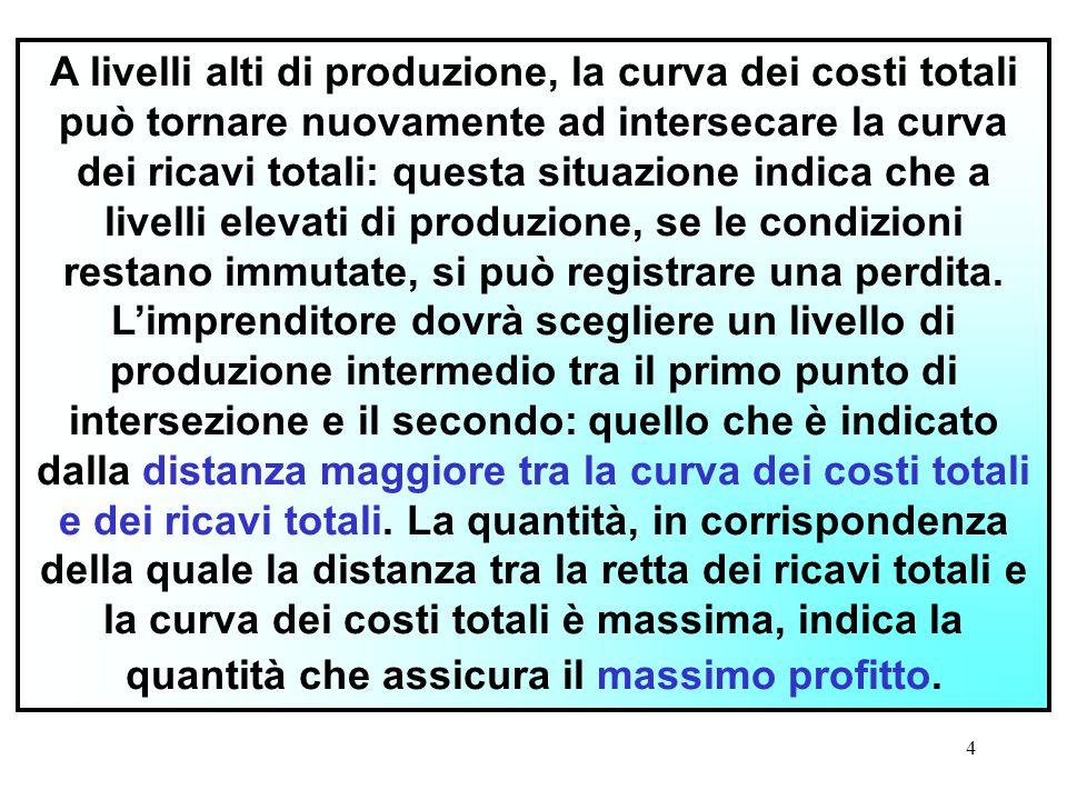 A livelli alti di produzione, la curva dei costi totali può tornare nuovamente ad intersecare la curva dei ricavi totali: questa situazione indica che a livelli elevati di produzione, se le condizioni restano immutate, si può registrare una perdita.