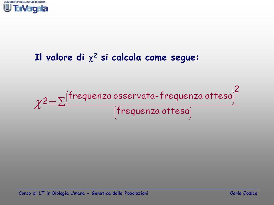Il valore di 2 si calcola come segue:
