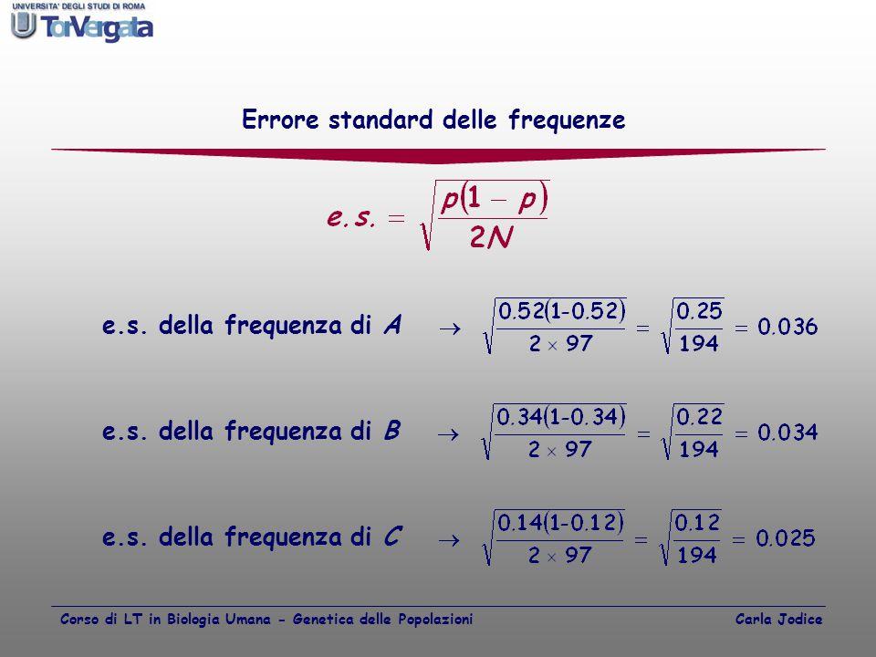 Errore standard delle frequenze