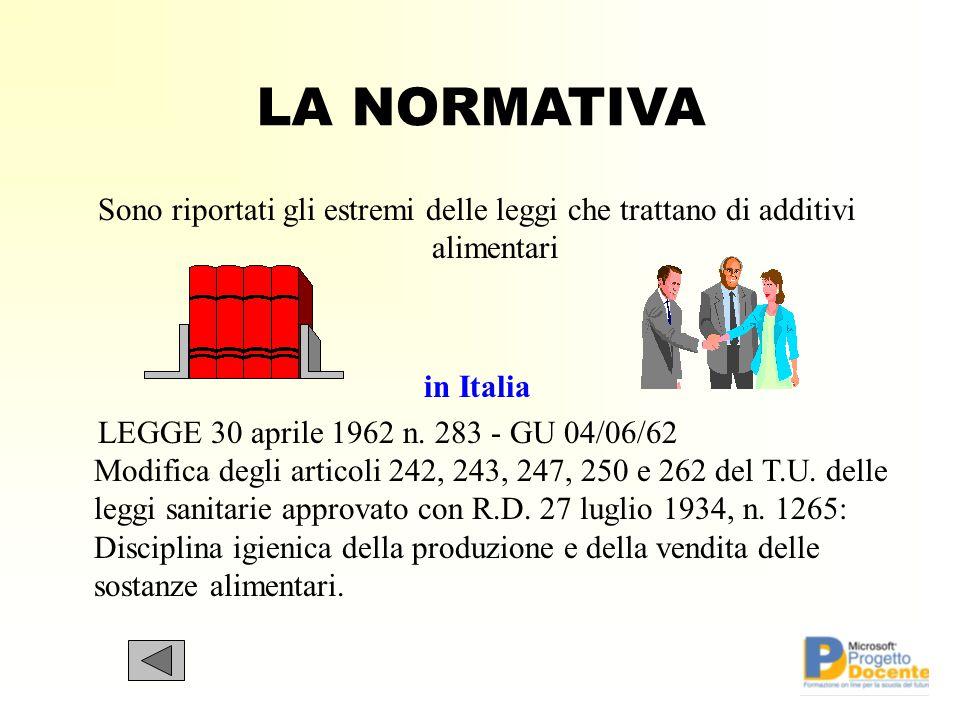 LA NORMATIVA Sono riportati gli estremi delle leggi che trattano di additivi alimentari. in Italia.