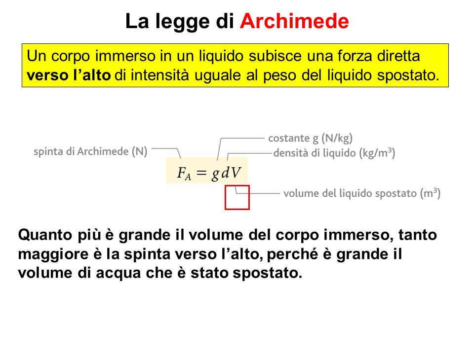 La legge di Archimede Un corpo immerso in un liquido subisce una forza diretta. verso l'alto di intensità uguale al peso del liquido spostato.