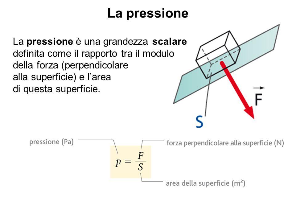 La pressione La pressione è una grandezza scalare