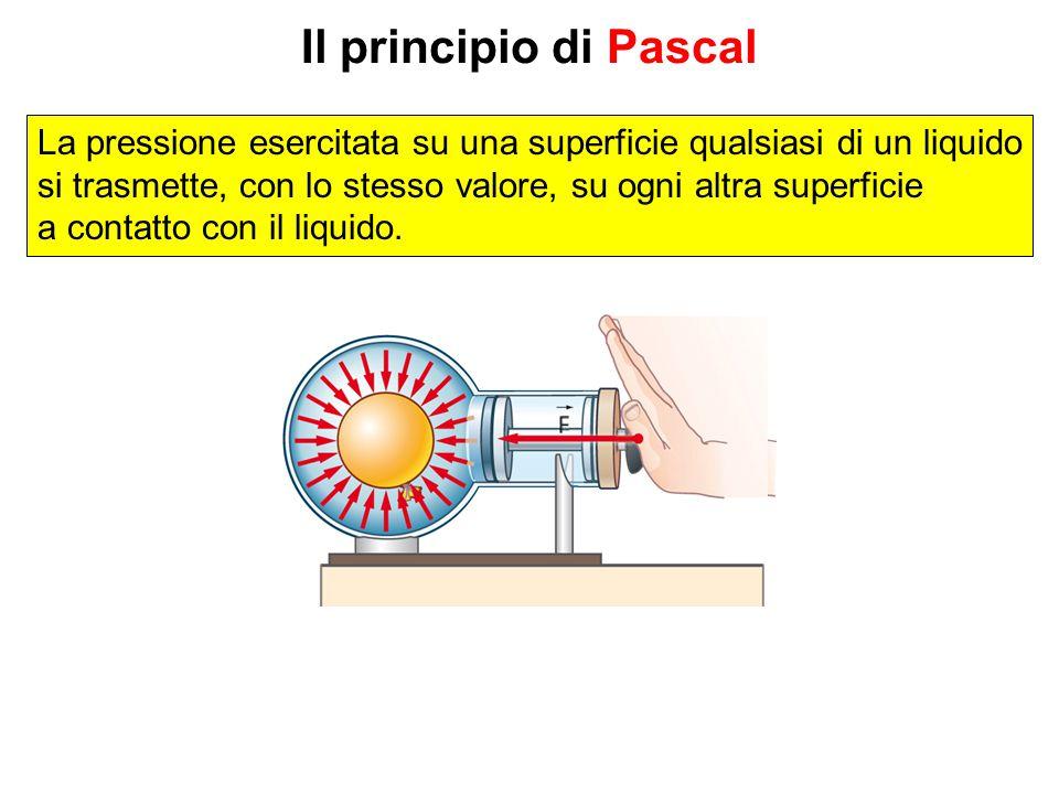 Il principio di Pascal La pressione esercitata su una superficie qualsiasi di un liquido.