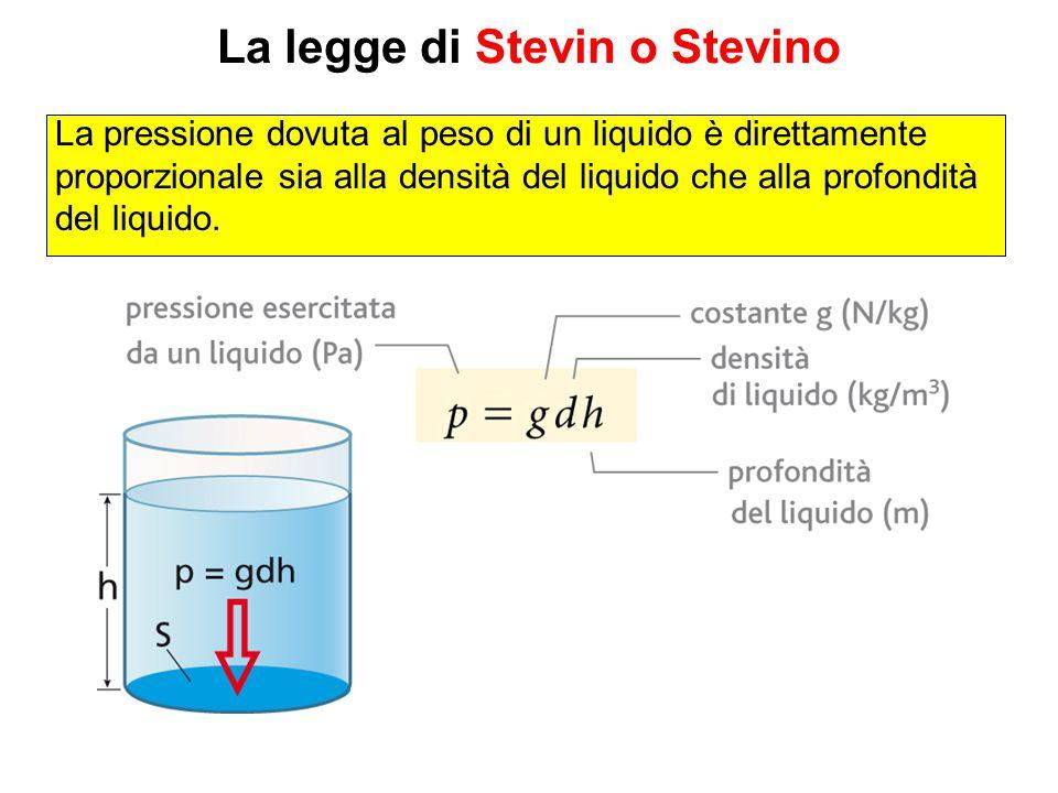 La legge di Stevin o Stevino