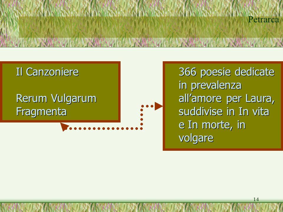Il Canzoniere Il Canzoniere. 366 poesie dedicate. 366 poesie dedicate. in prevalenza. in prevalenza.