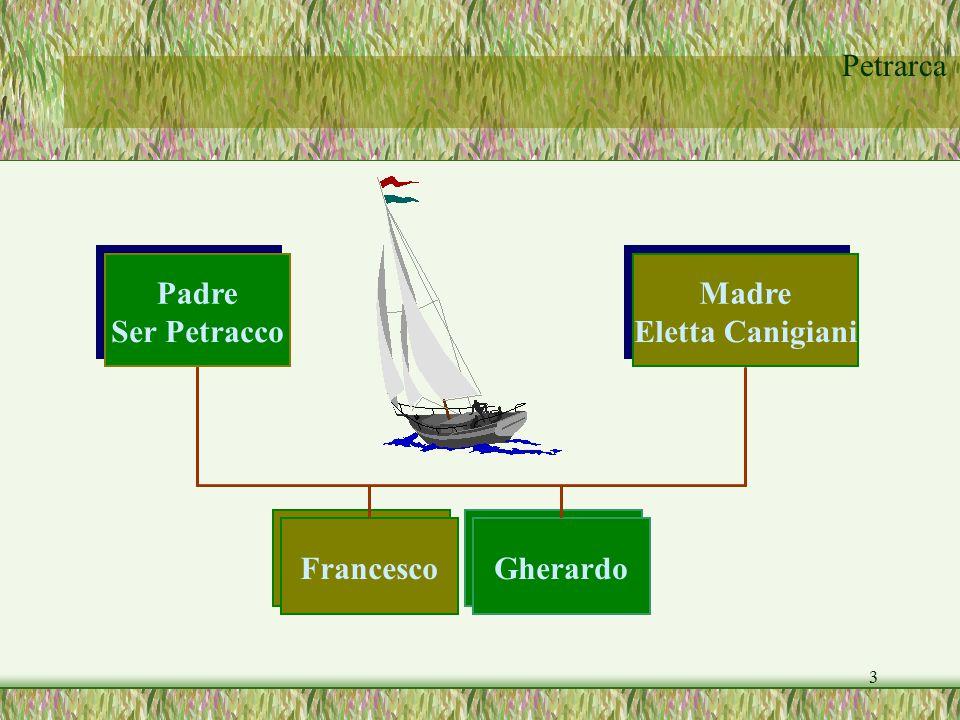 Padre Madre. Padre. Madre. Ser Petracco. Eletta. Canigiani. Ser Petracco. Eletta. Canigiani.
