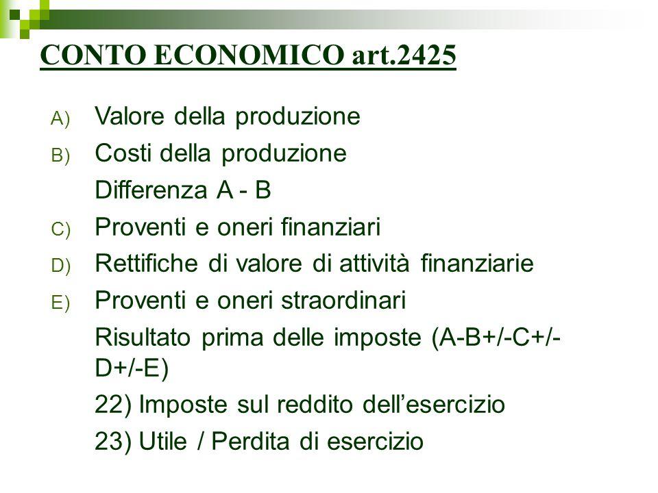 CONTO ECONOMICO art.2425 Valore della produzione