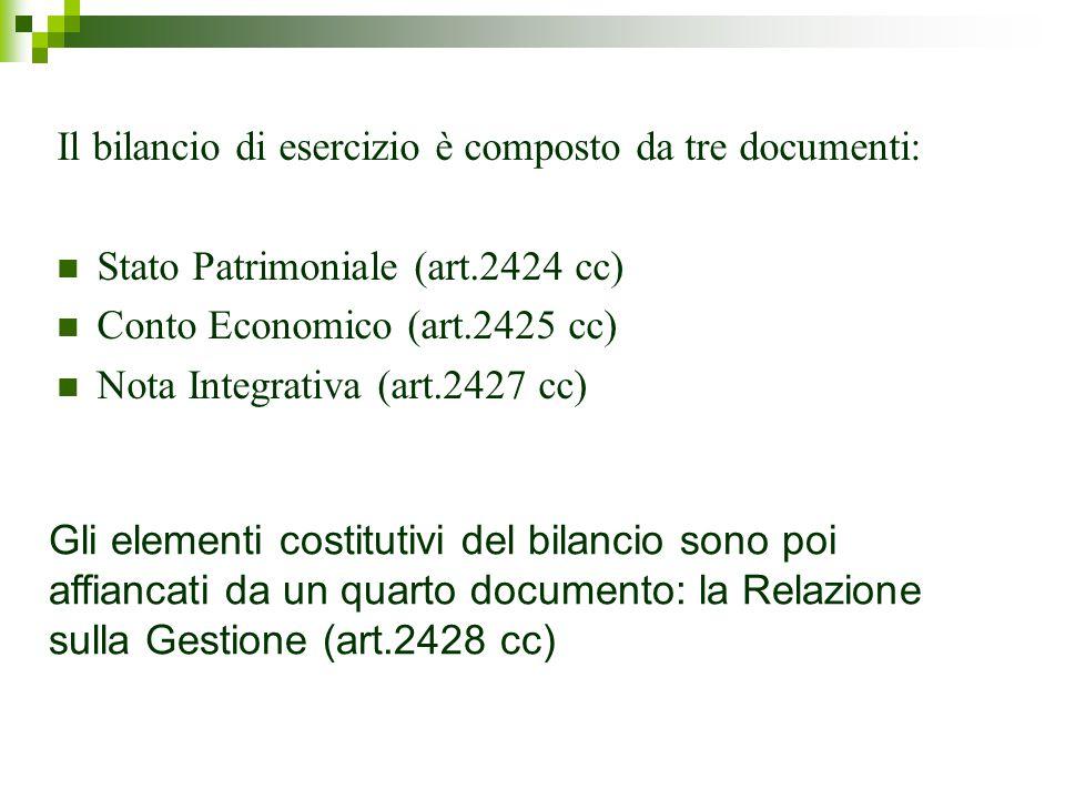 Il bilancio di esercizio è composto da tre documenti: