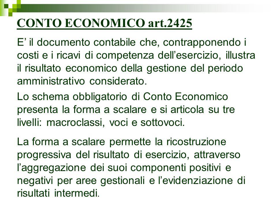 CONTO ECONOMICO art.2425