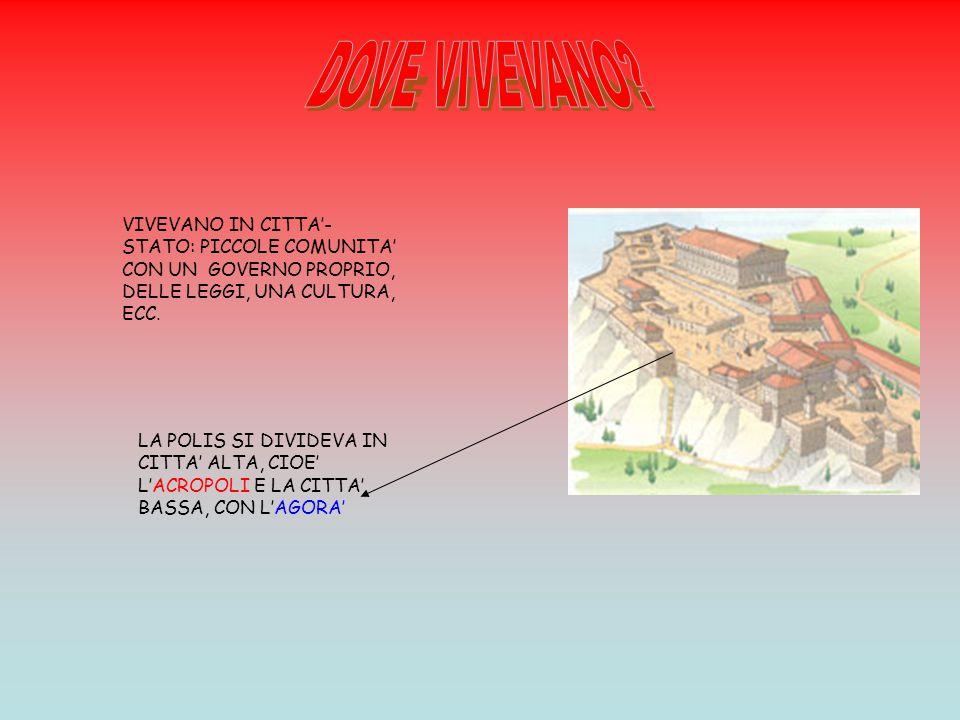 DOVE VIVEVANO VIVEVANO IN CITTA'- STATO: PICCOLE COMUNITA' CON UN GOVERNO PROPRIO, DELLE LEGGI, UNA CULTURA, ECC.