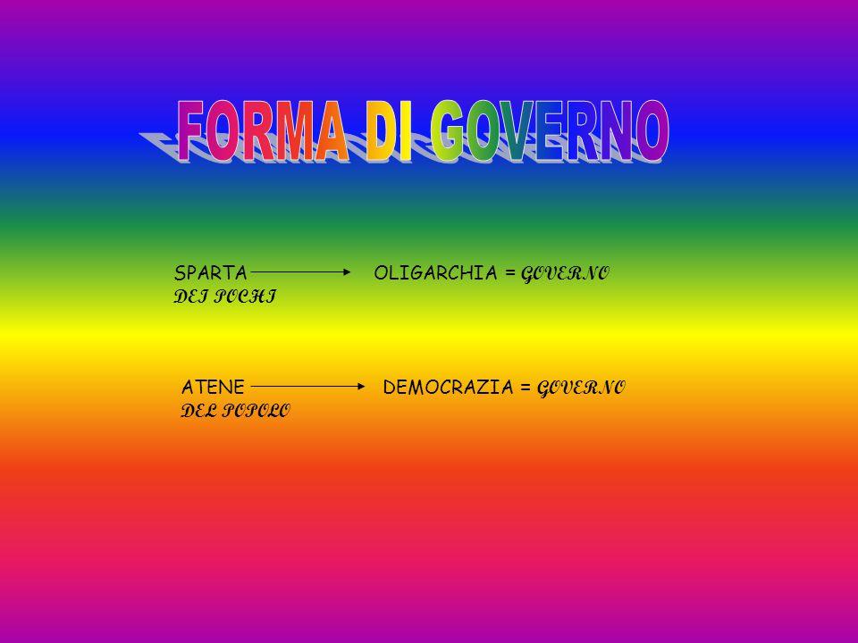 FORMA DI GOVERNO SPARTA OLIGARCHIA = GOVERNO DEI POCHI