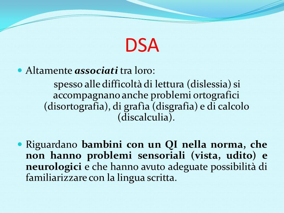 DSA Altamente associati tra loro: