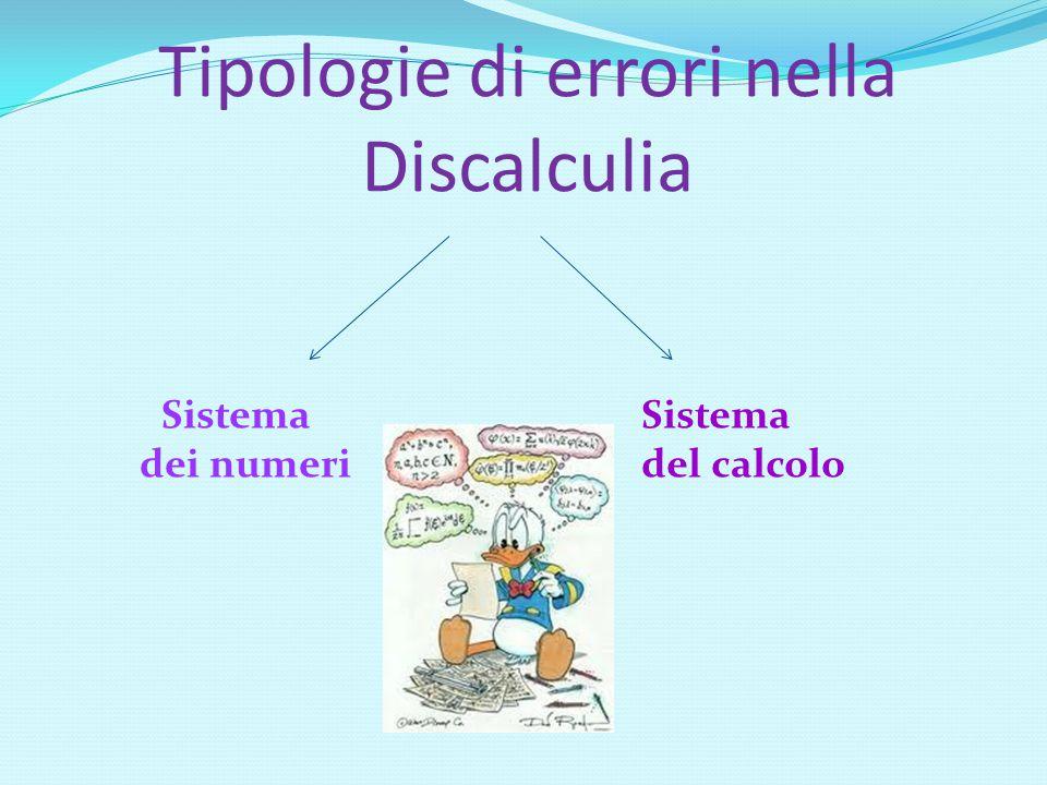 Tipologie di errori nella Discalculia