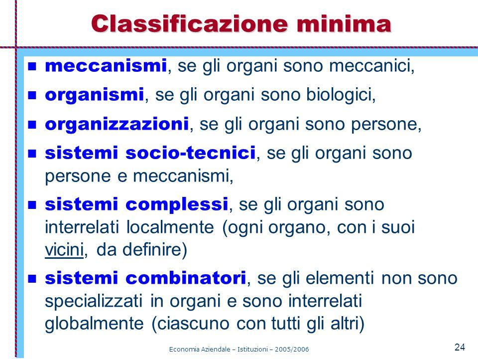 Classificazione minima