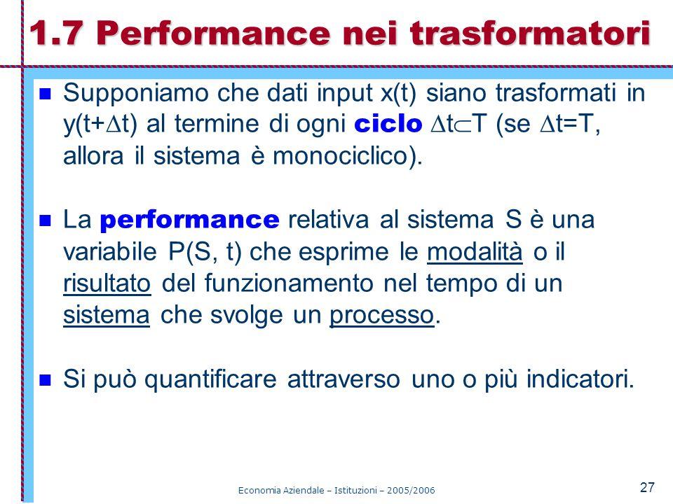 1.7 Performance nei trasformatori