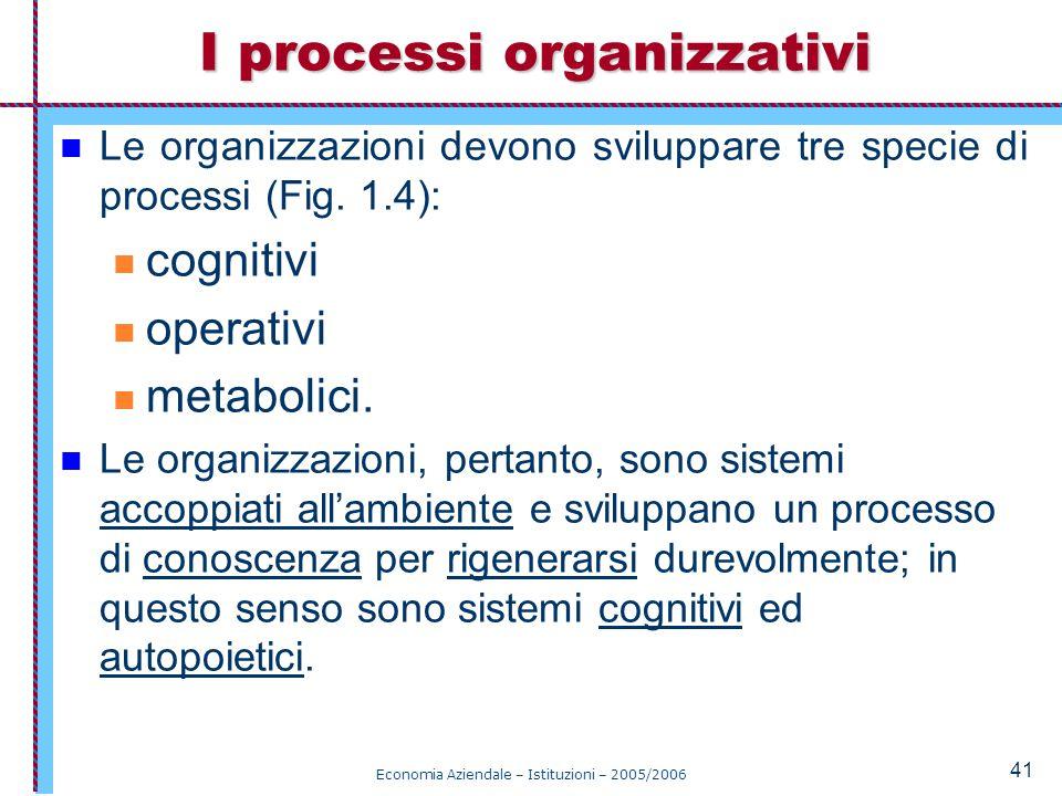 I processi organizzativi