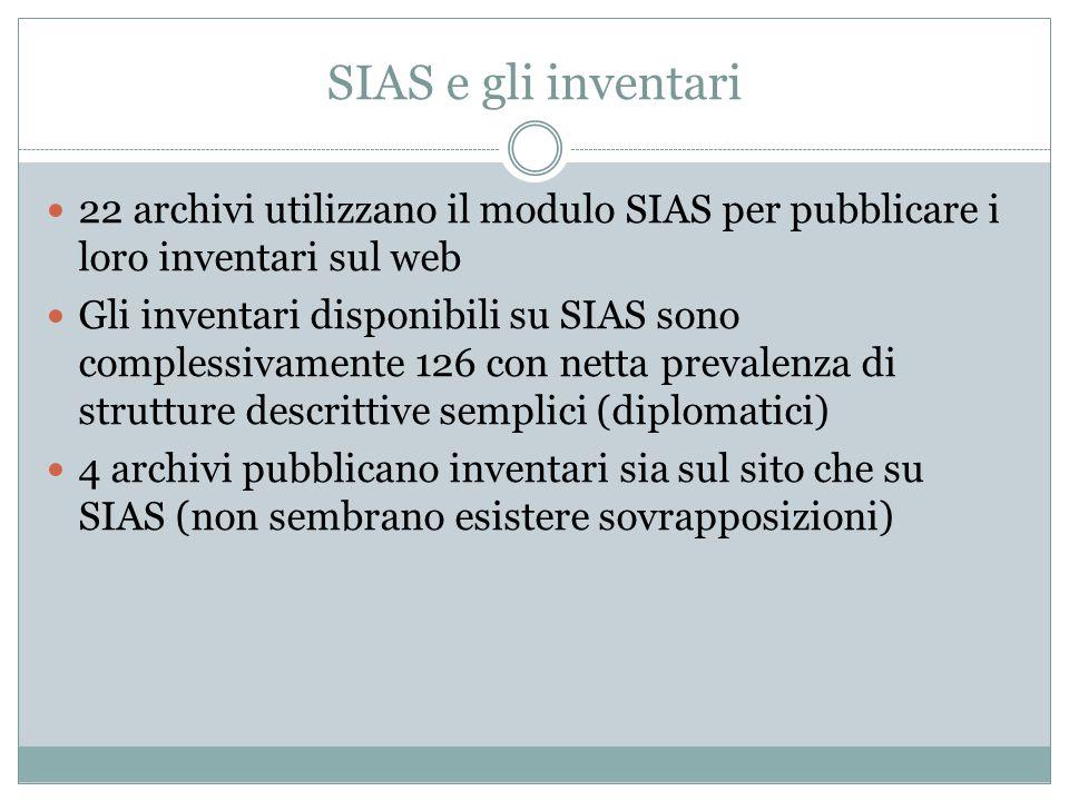 SIAS e gli inventari 22 archivi utilizzano il modulo SIAS per pubblicare i loro inventari sul web.