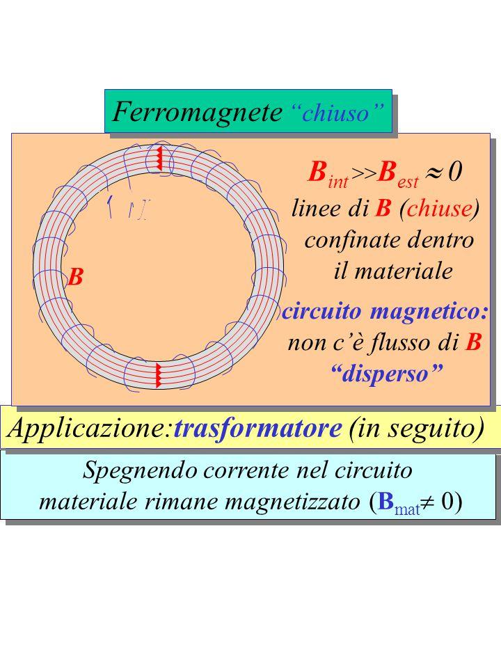 I Ferromagnete chiuso Bint >>Best  0 I