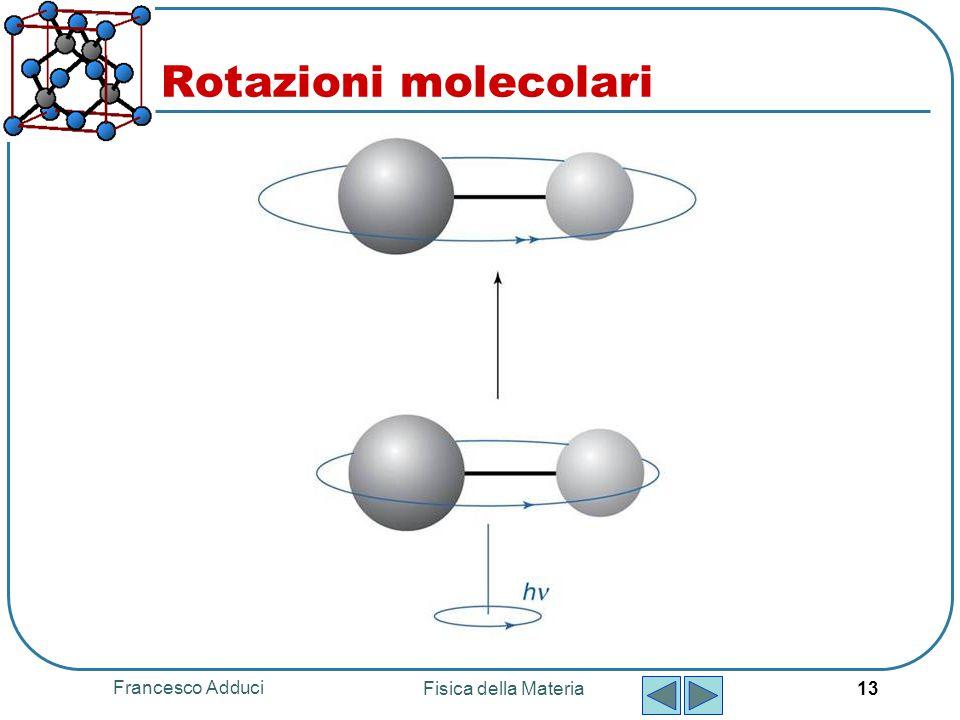Rotazioni molecolari Francesco Adduci Fisica della Materia