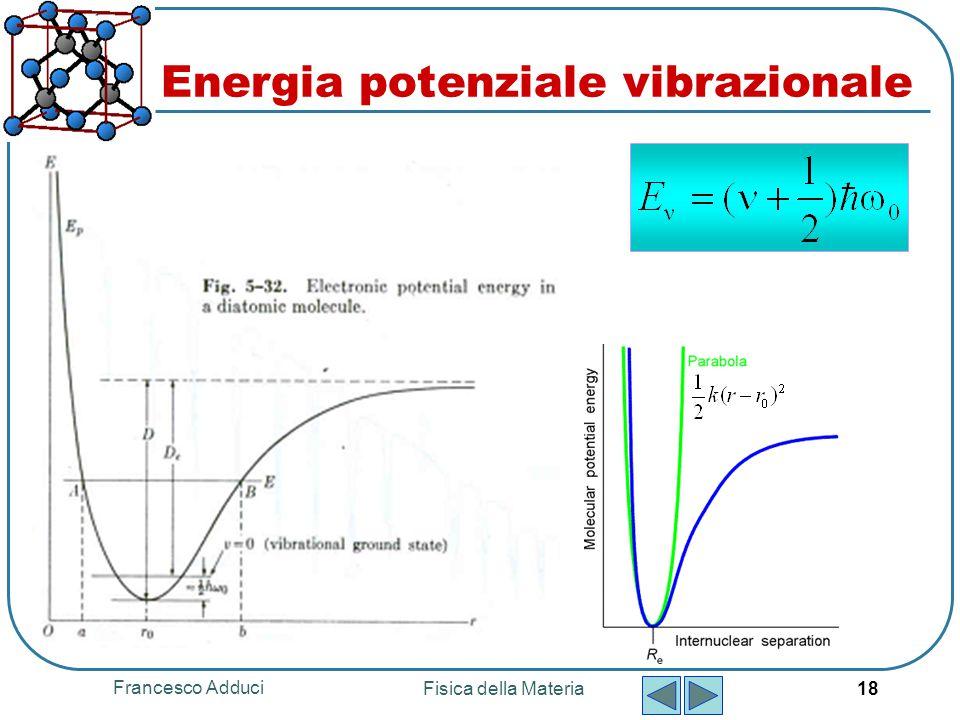 Energia potenziale vibrazionale