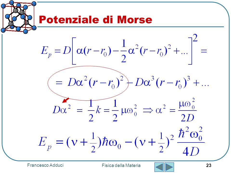 Potenziale di Morse Francesco Adduci Fisica della Materia
