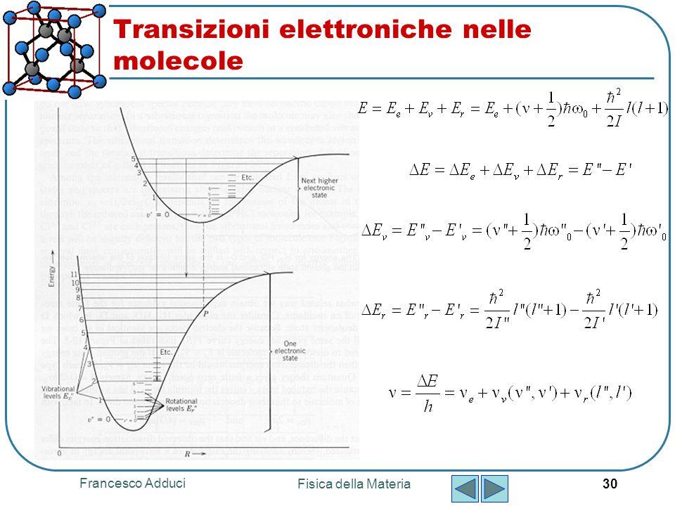 Transizioni elettroniche nelle molecole