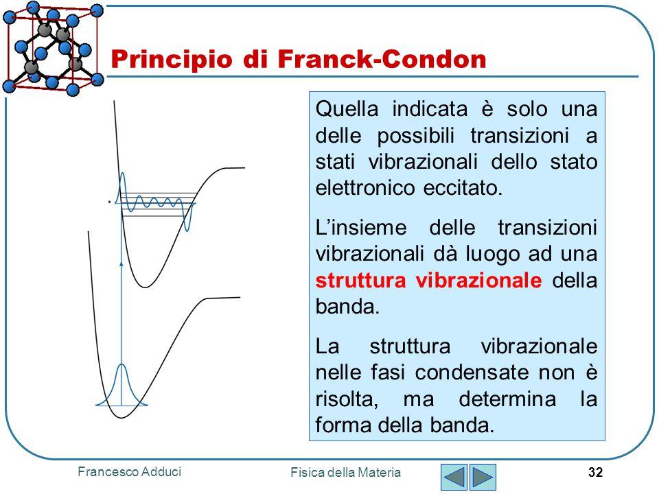 Principio di Franck-Condon
