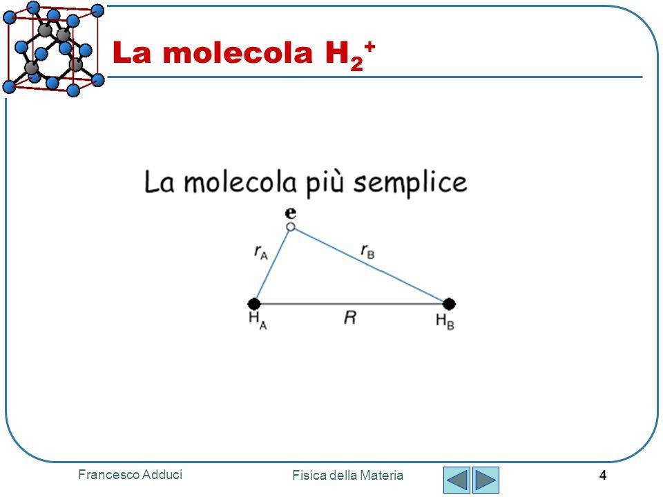 La molecola H2+ Francesco Adduci Fisica della Materia