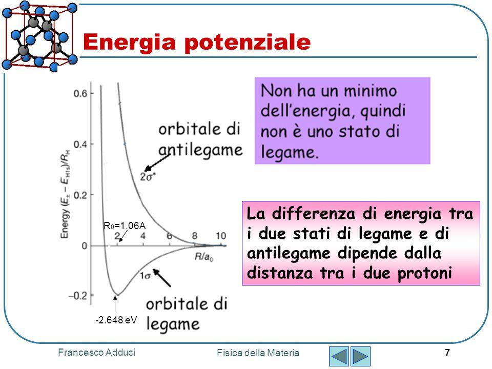 Energia potenziale La differenza di energia tra i due stati di legame e di antilegame dipende dalla distanza tra i due protoni.