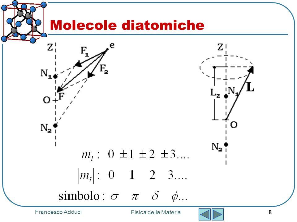 Molecole diatomiche Francesco Adduci Fisica della Materia