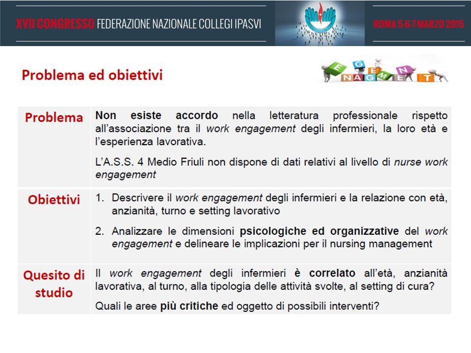 IL PROTOCOLLO DI STUDIO (1)