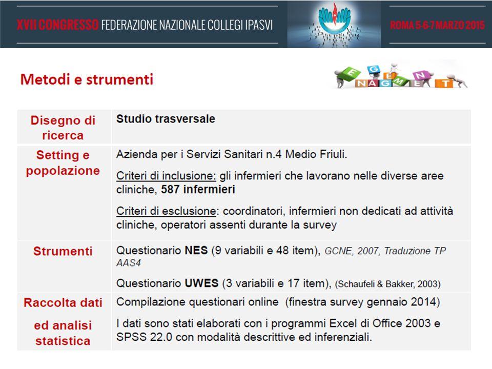 IL PROTOCOLLO DI STUDIO (2)