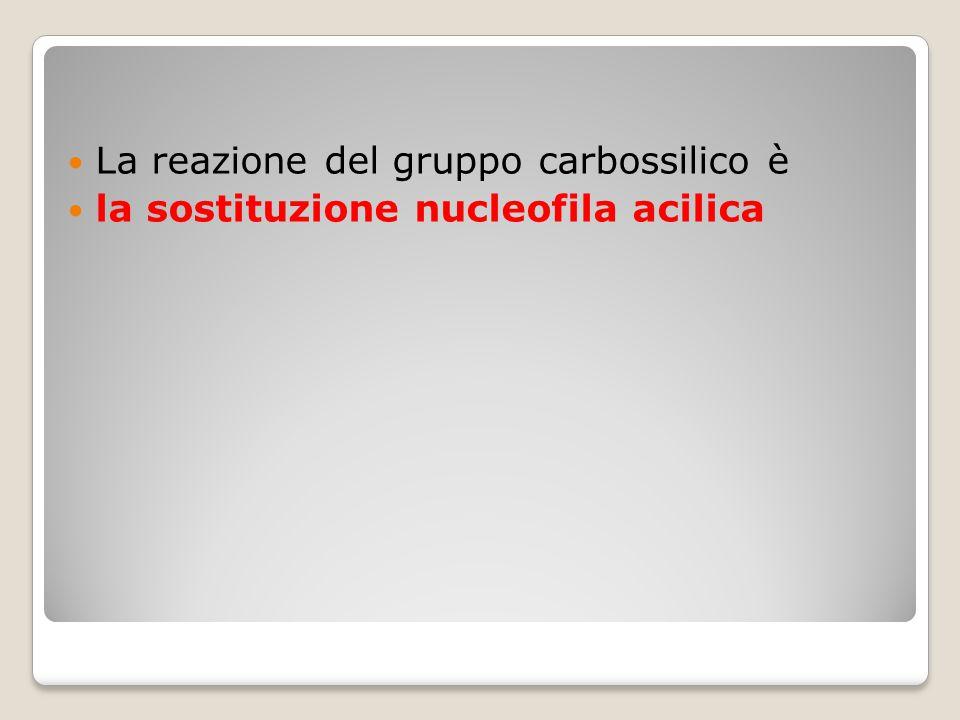 La reazione del gruppo carbossilico è