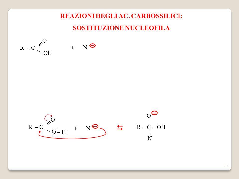 REAZIONI DEGLI AC. CARBOSSILICI: SOSTITUZIONE NUCLEOFILA