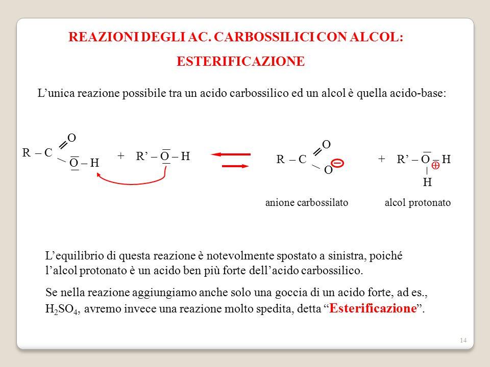 REAZIONI DEGLI AC. CARBOSSILICI CON ALCOL: ESTERIFICAZIONE