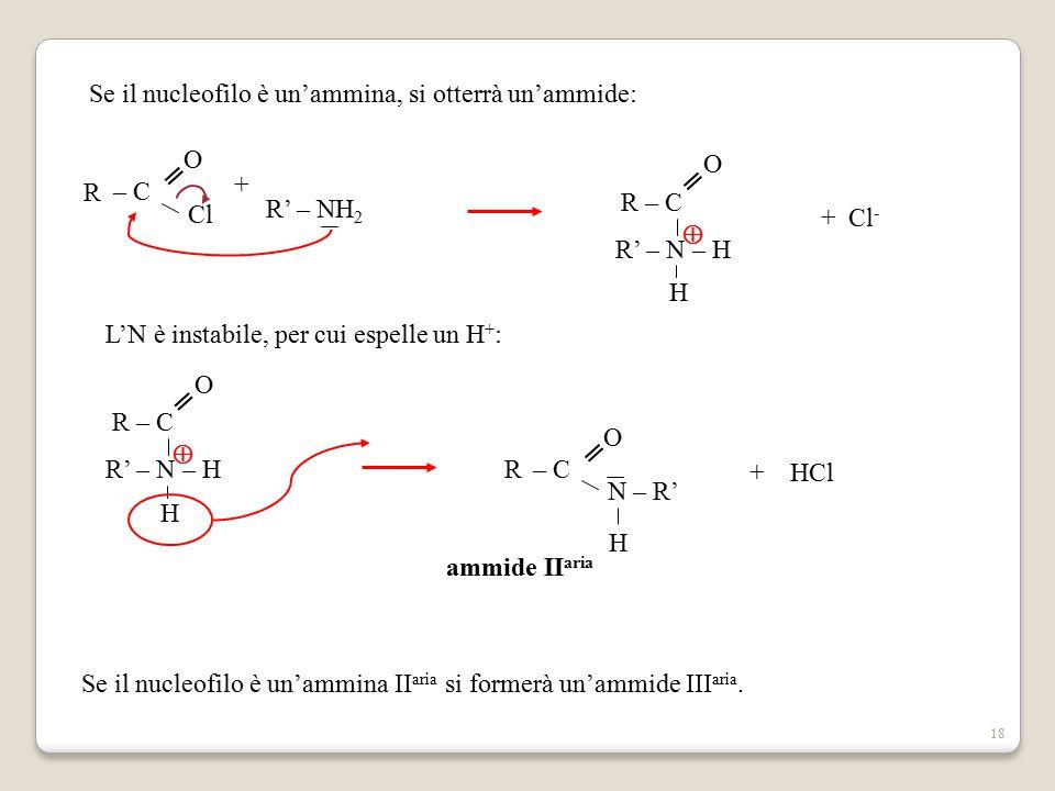 Se il nucleofilo è un'ammina, si otterrà un'ammide: