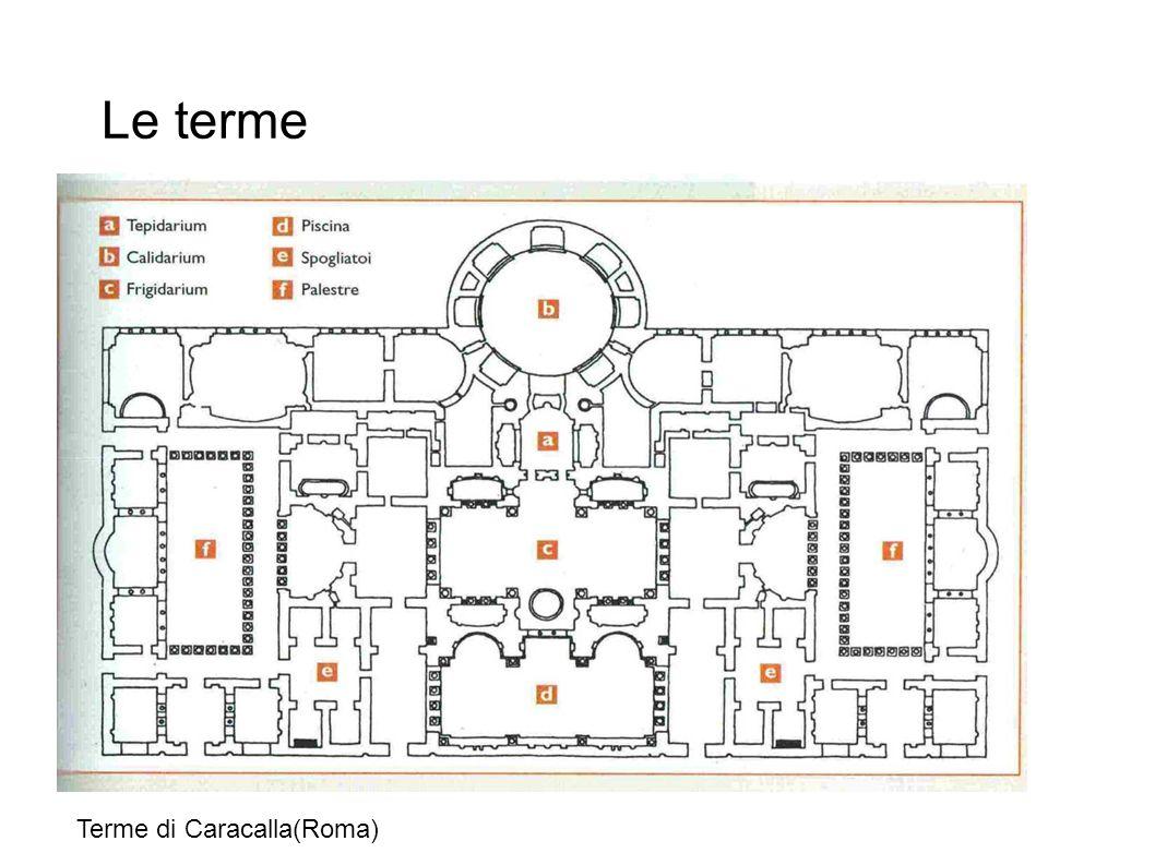 Le terme Terme di Caracalla(Roma)