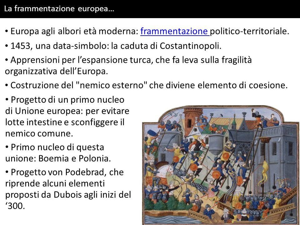 Europa agli albori età moderna: frammentazione politico-territoriale.