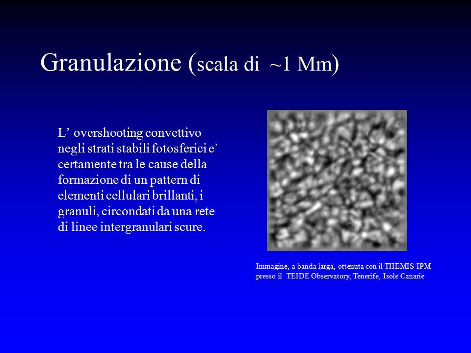 Granulazione (scala di ~1 Mm)