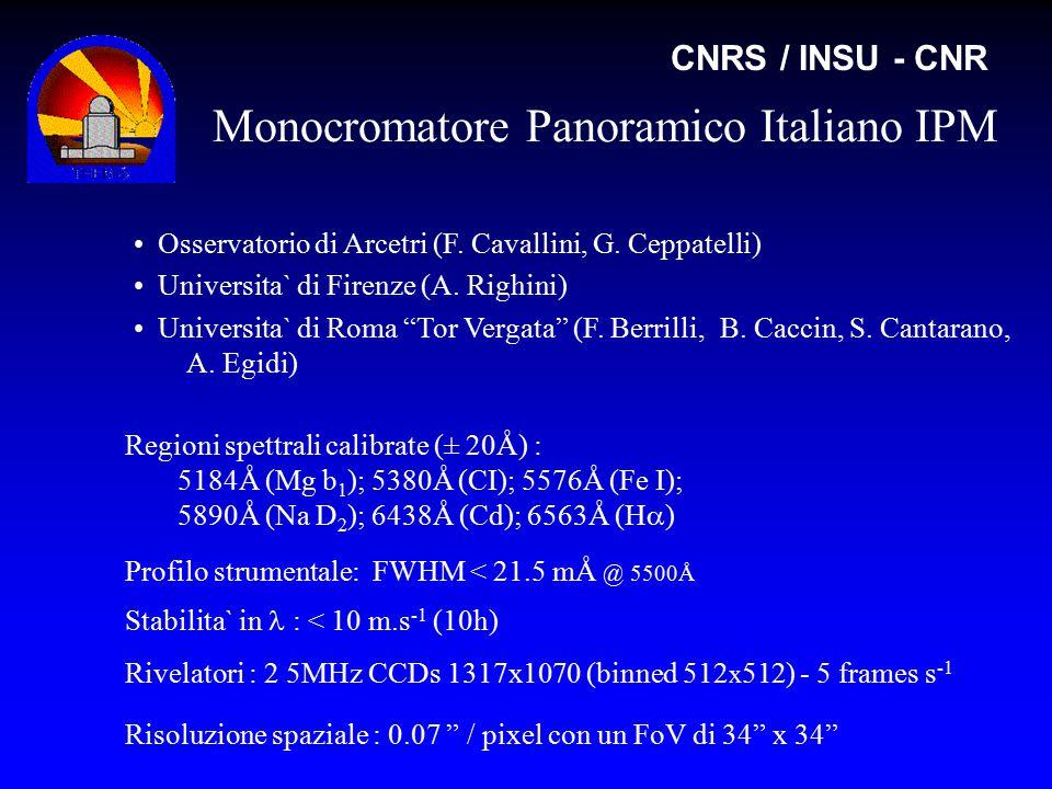 Monocromatore Panoramico Italiano IPM