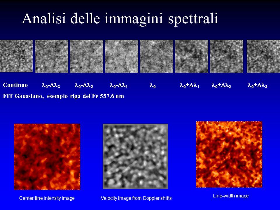 Analisi delle immagini spettrali