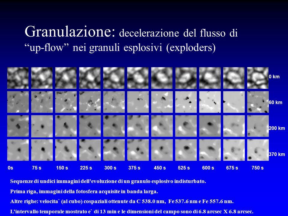 Granulazione: decelerazione del flusso di up-flow nei granuli esplosivi (exploders)