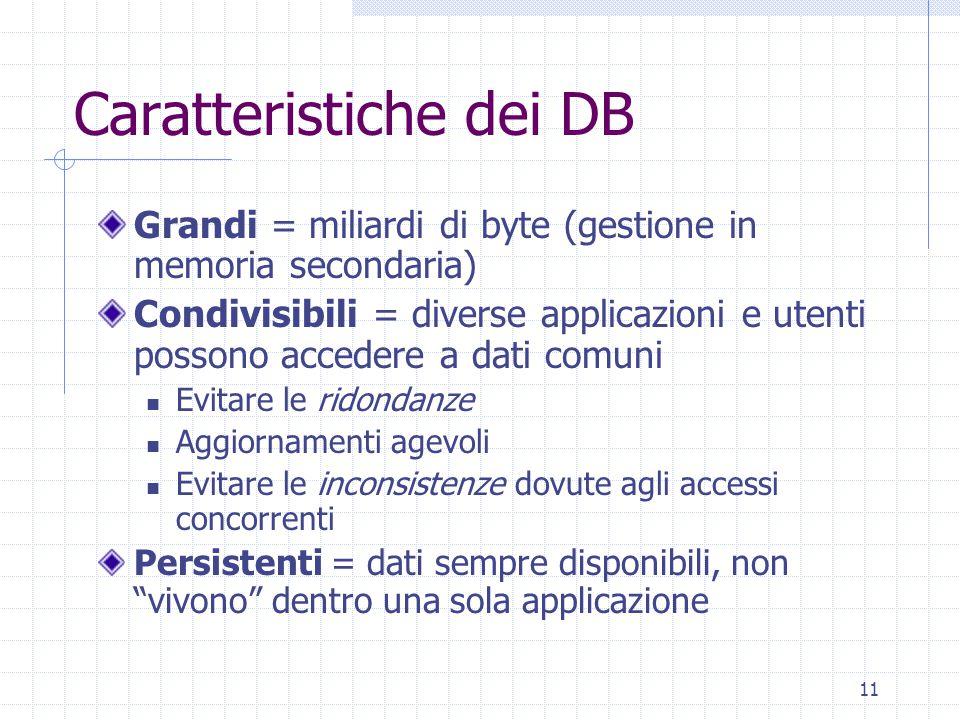 Caratteristiche dei DB