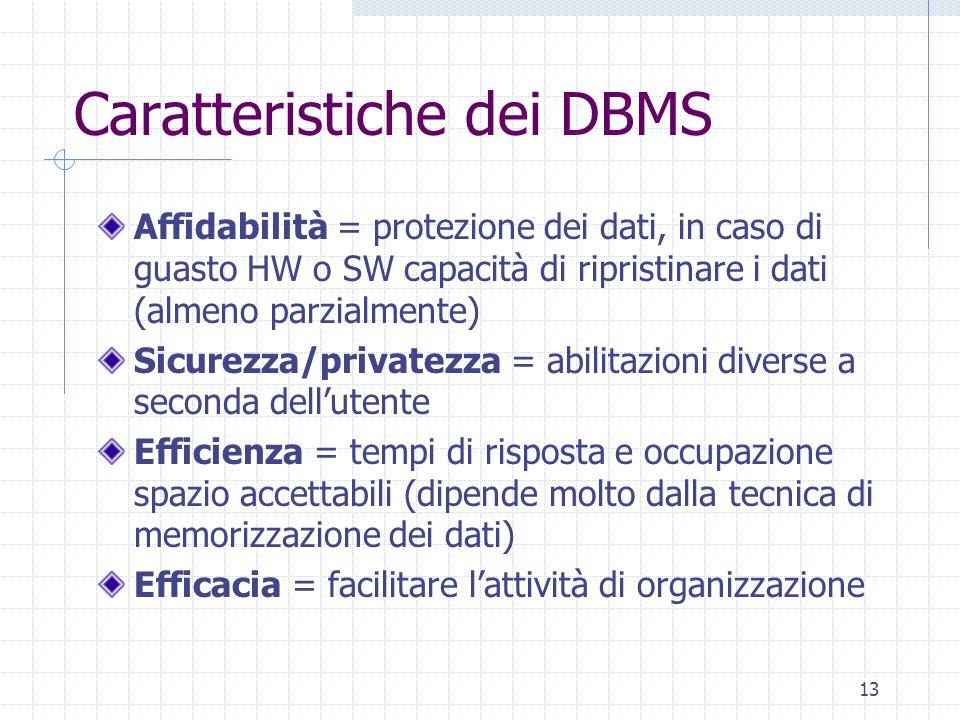 Caratteristiche dei DBMS