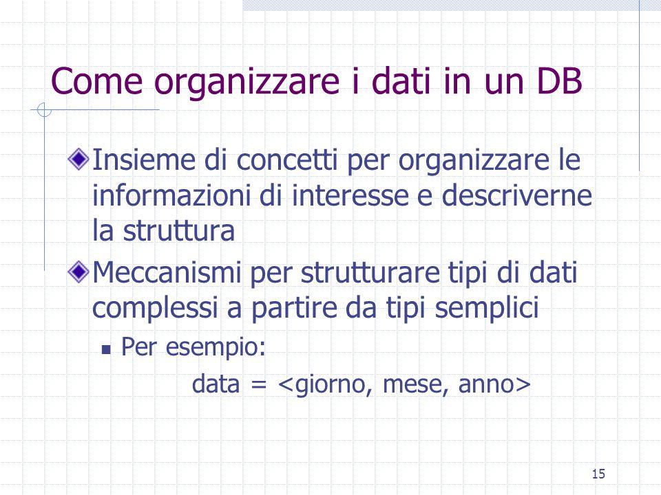 Come organizzare i dati in un DB