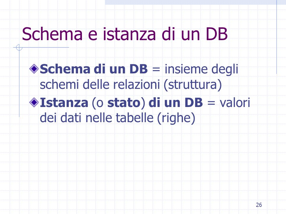 Schema e istanza di un DB