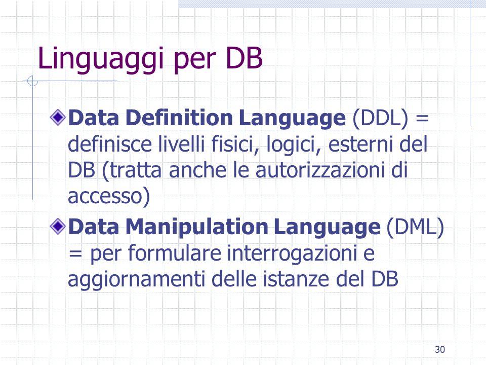 Linguaggi per DB Data Definition Language (DDL) = definisce livelli fisici, logici, esterni del DB (tratta anche le autorizzazioni di accesso)