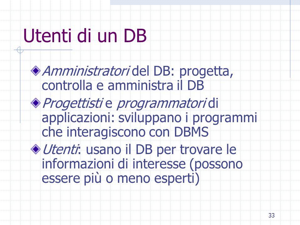 Utenti di un DB Amministratori del DB: progetta, controlla e amministra il DB.